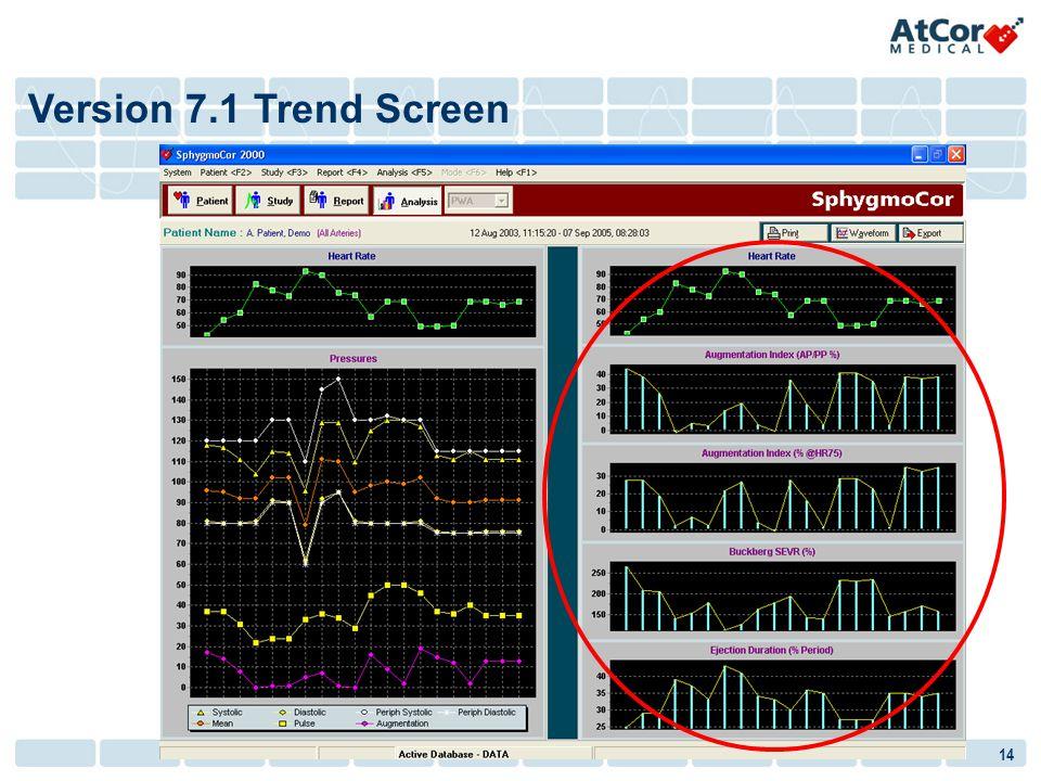14 Version 7.1 Trend Screen