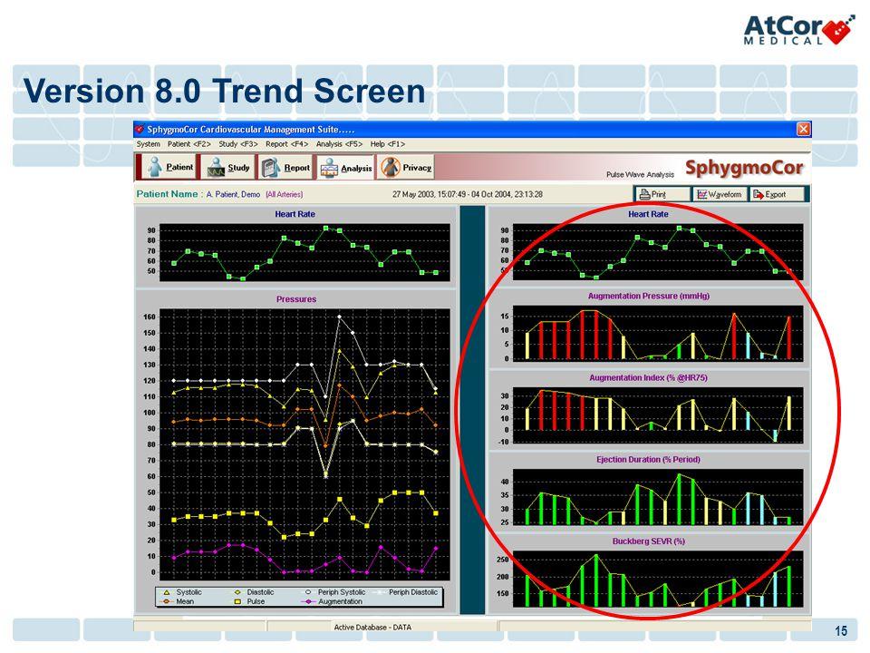 15 Version 8.0 Trend Screen