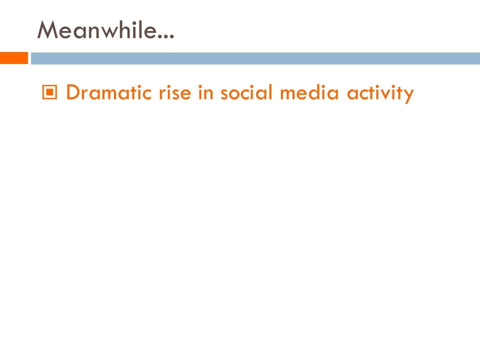 Meanwhile... Dramatic rise in social media activity
