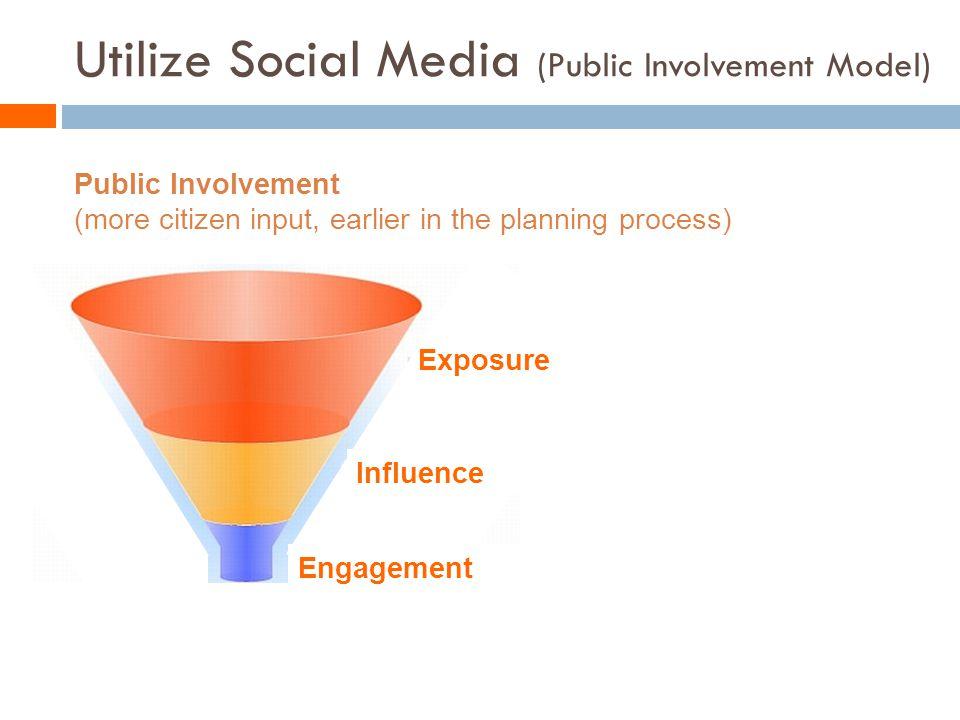 Utilize Social Media (Public Involvement Model) Public Involvement (more citizen input, earlier in the planning process) Exposure Influence Engagement