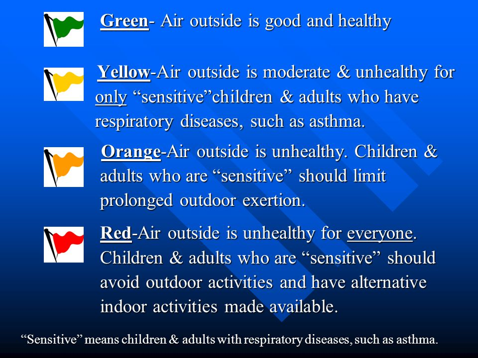 Green- Air outside is good and healthy Green- Air outside is good and healthy Yellow-Air outside is moderate & unhealthy for Yellow-Air outside is moderate & unhealthy for only sensitivechildren & adults who have only sensitivechildren & adults who have respiratory diseases, such as asthma.