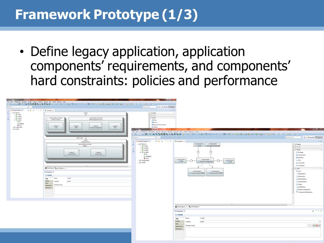 Framework Prototype (1/3) Define legacy application, application components requirements, and components hard constraints: policies and performance