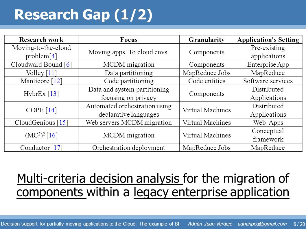 Research Gap (2/2) Holistic multiple-criteria decision-making approach to find the best suitable deployment Heterogeneous and interdependent users requirements: QoS, privacy, security, business, economics Legacy applications architecture Selection of the right cloud provider Decision support for partially moving applications to the Cloud: The example of BI Adrián Juan-Verdejo adrianppg@gmail.com 7 / 20