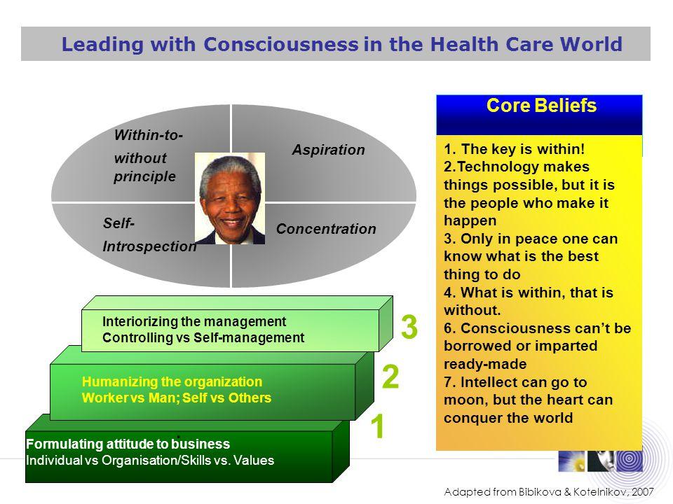 .... Interiorizing the management Controlling vs Self-management Formulating attitude to business Individual vs Organisation/Skills vs. Values Aspirat