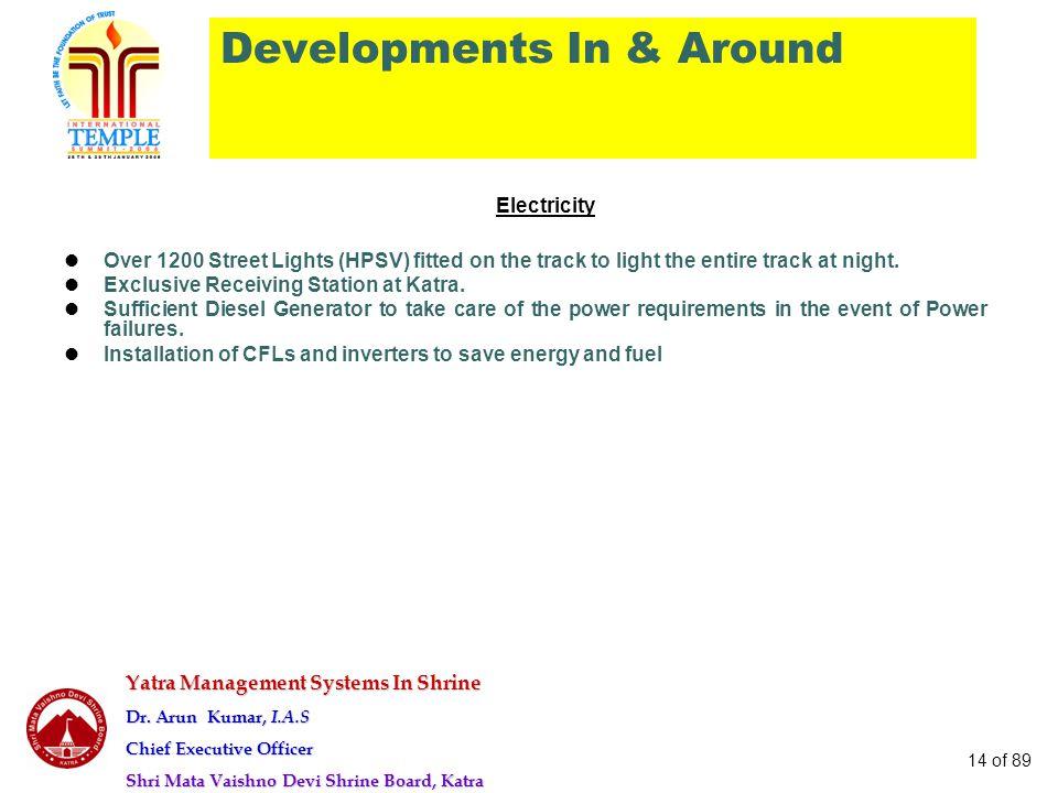 Yatra Management Systems In Shrine Dr. Arun Kumar, I.A.S Chief Executive Officer Shri Mata Vaishno Devi Shrine Board, Katra 14 of 89 Developments In &