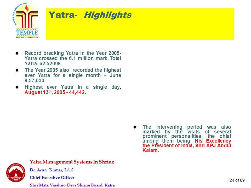 Yatra Management Systems In Shrine Dr. Arun Kumar, I.A.S Chief Executive Officer Shri Mata Vaishno Devi Shrine Board, Katra 24 of 89 Yatra- Highlights