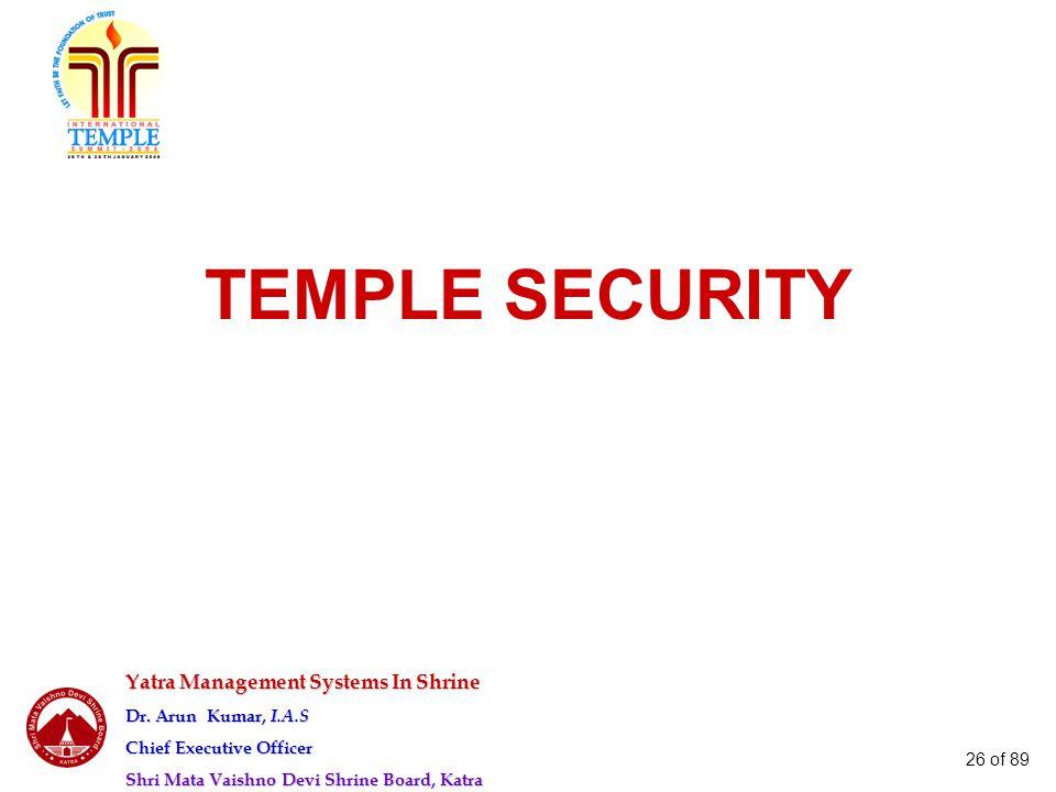 Yatra Management Systems In Shrine Dr. Arun Kumar, I.A.S Chief Executive Officer Shri Mata Vaishno Devi Shrine Board, Katra 26 of 89 TEMPLE SECURITY
