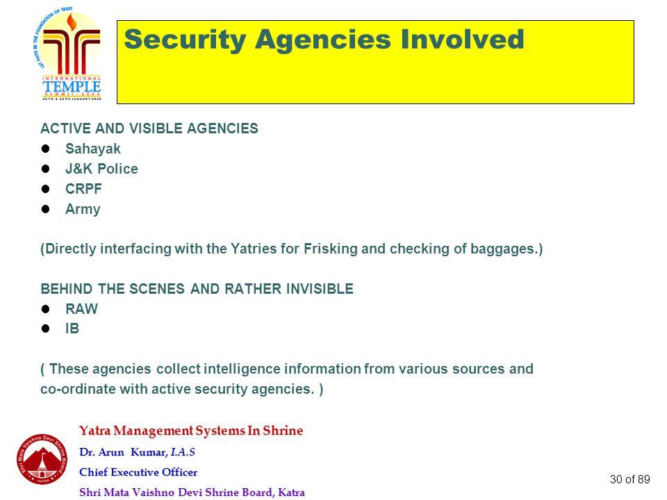 Yatra Management Systems In Shrine Dr. Arun Kumar, I.A.S Chief Executive Officer Shri Mata Vaishno Devi Shrine Board, Katra 30 of 89 Security Agencies