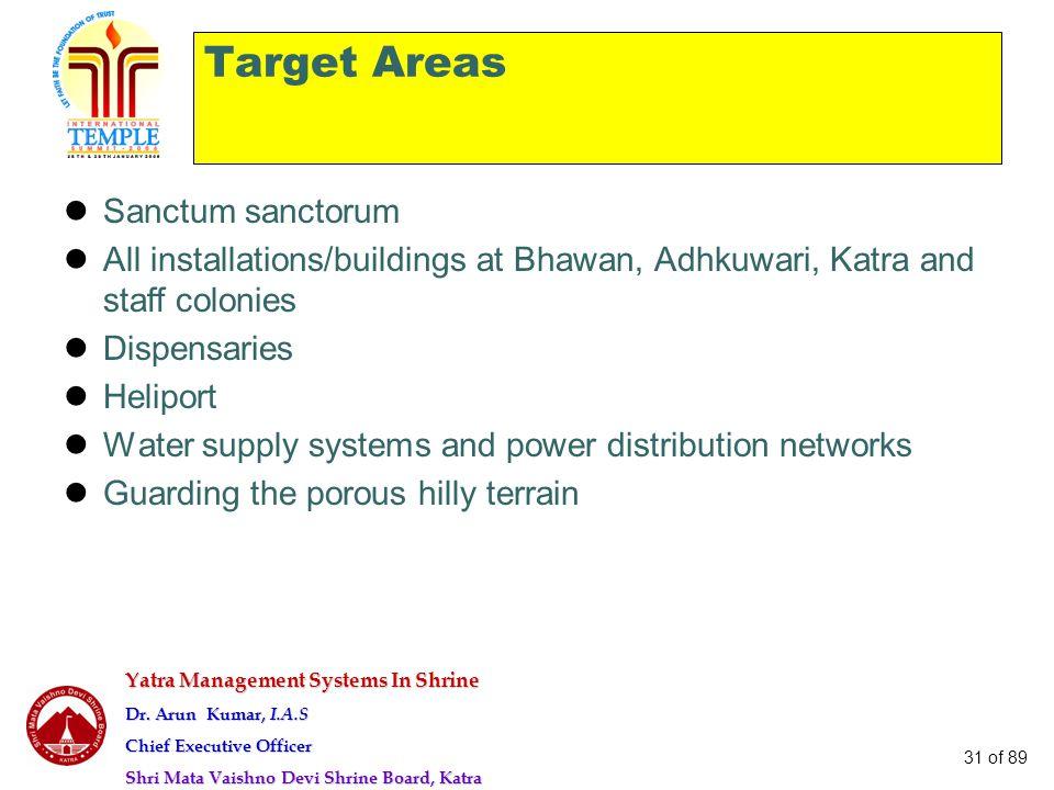 Yatra Management Systems In Shrine Dr. Arun Kumar, I.A.S Chief Executive Officer Shri Mata Vaishno Devi Shrine Board, Katra 31 of 89 Target Areas Sanc