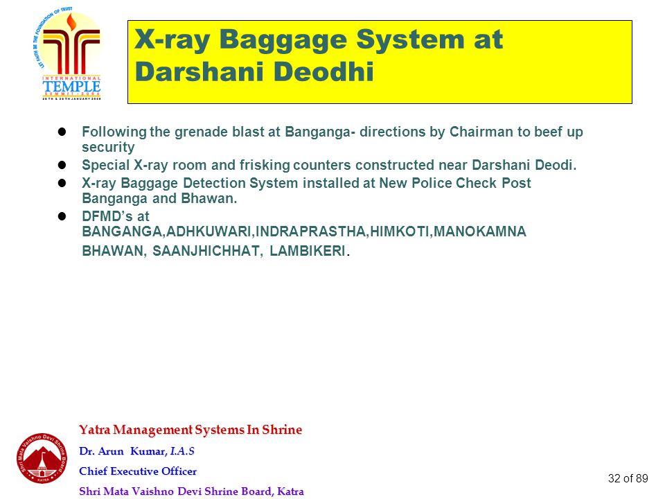 Yatra Management Systems In Shrine Dr. Arun Kumar, I.A.S Chief Executive Officer Shri Mata Vaishno Devi Shrine Board, Katra 32 of 89 X-ray Baggage Sys