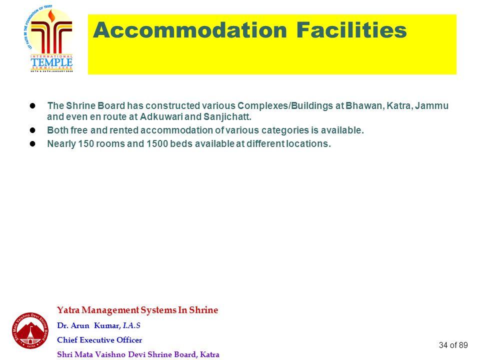 Yatra Management Systems In Shrine Dr. Arun Kumar, I.A.S Chief Executive Officer Shri Mata Vaishno Devi Shrine Board, Katra 34 of 89 Accommodation Fac
