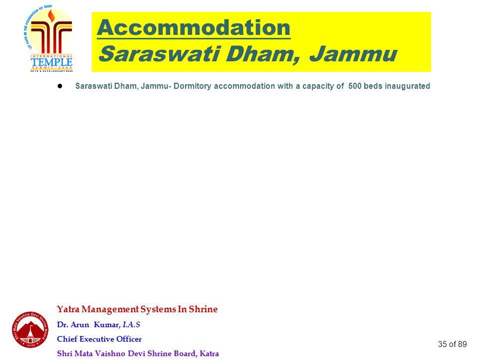 Yatra Management Systems In Shrine Dr. Arun Kumar, I.A.S Chief Executive Officer Shri Mata Vaishno Devi Shrine Board, Katra 35 of 89 Accommodation Sar