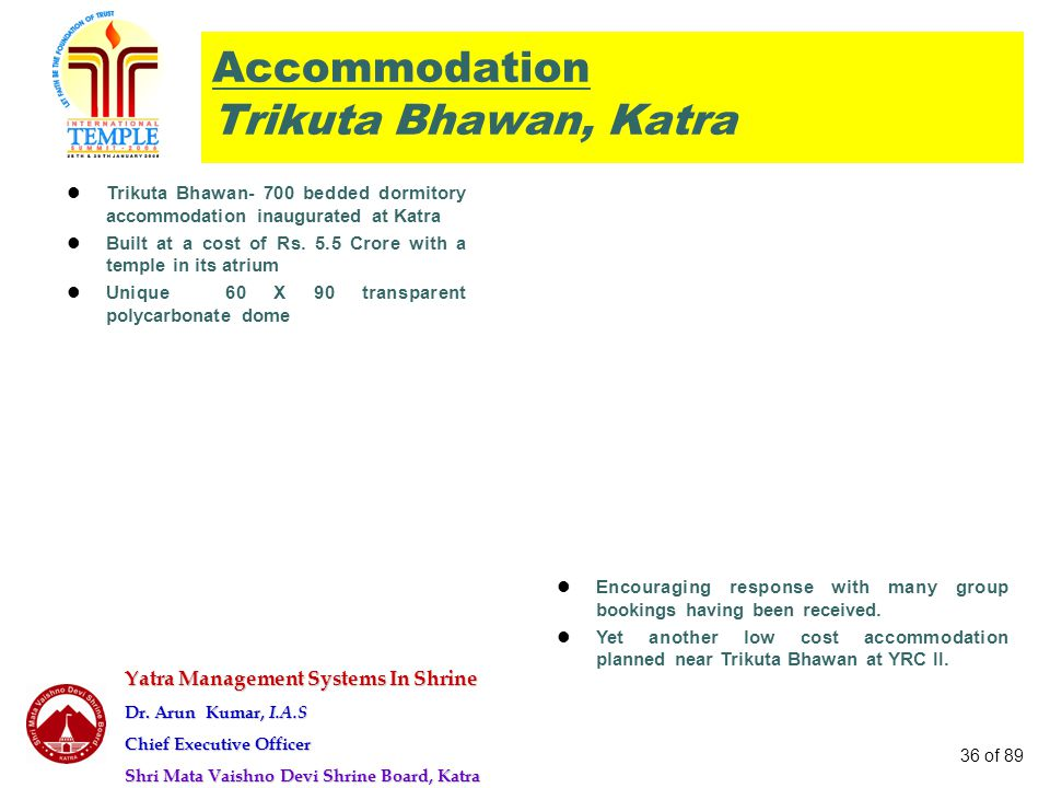 Yatra Management Systems In Shrine Dr. Arun Kumar, I.A.S Chief Executive Officer Shri Mata Vaishno Devi Shrine Board, Katra 36 of 89 Accommodation Tri