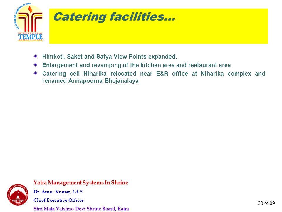 Yatra Management Systems In Shrine Dr. Arun Kumar, I.A.S Chief Executive Officer Shri Mata Vaishno Devi Shrine Board, Katra 38 of 89 Catering faciliti