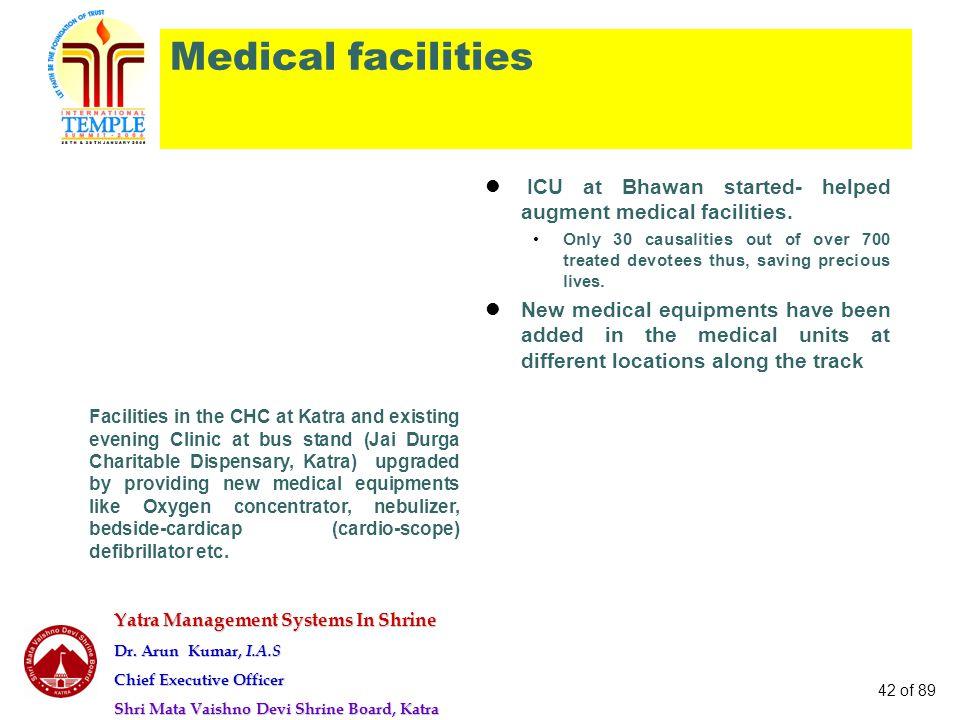 Yatra Management Systems In Shrine Dr. Arun Kumar, I.A.S Chief Executive Officer Shri Mata Vaishno Devi Shrine Board, Katra 42 of 89 Medical facilitie