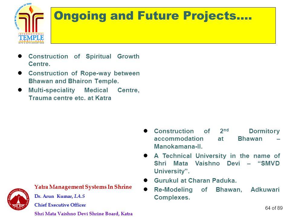 Yatra Management Systems In Shrine Dr. Arun Kumar, I.A.S Chief Executive Officer Shri Mata Vaishno Devi Shrine Board, Katra 64 of 89 Ongoing and Futur