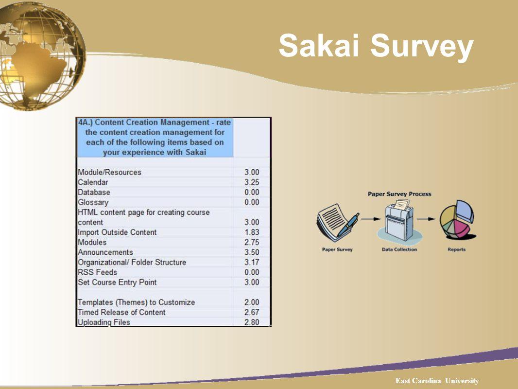 Sakai Survey East Carolina University