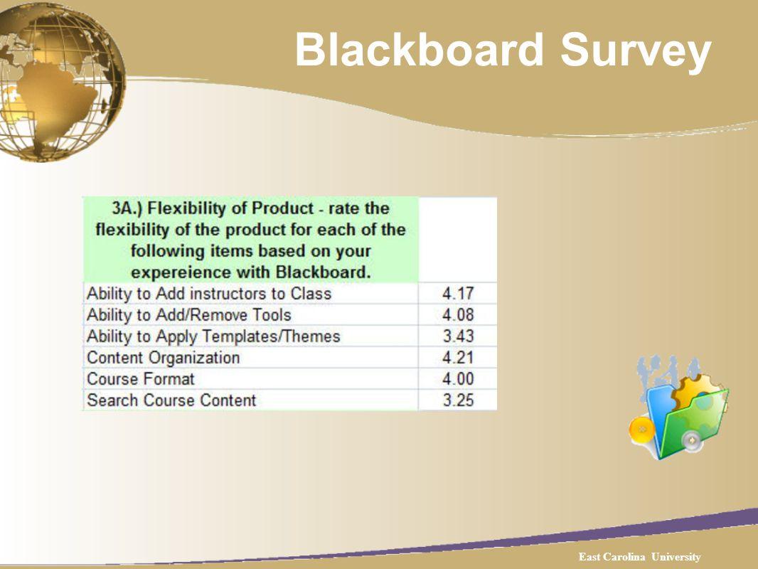 Blackboard Survey East Carolina University