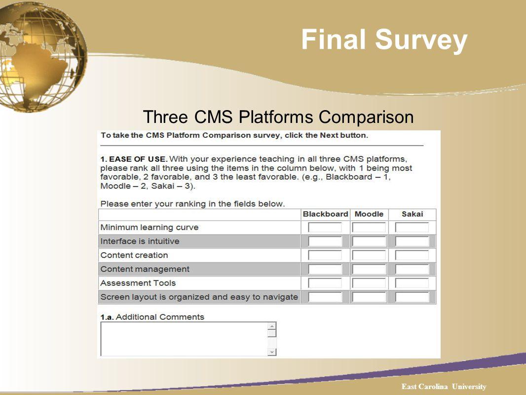 Final Survey Three CMS Platforms Comparison East Carolina University