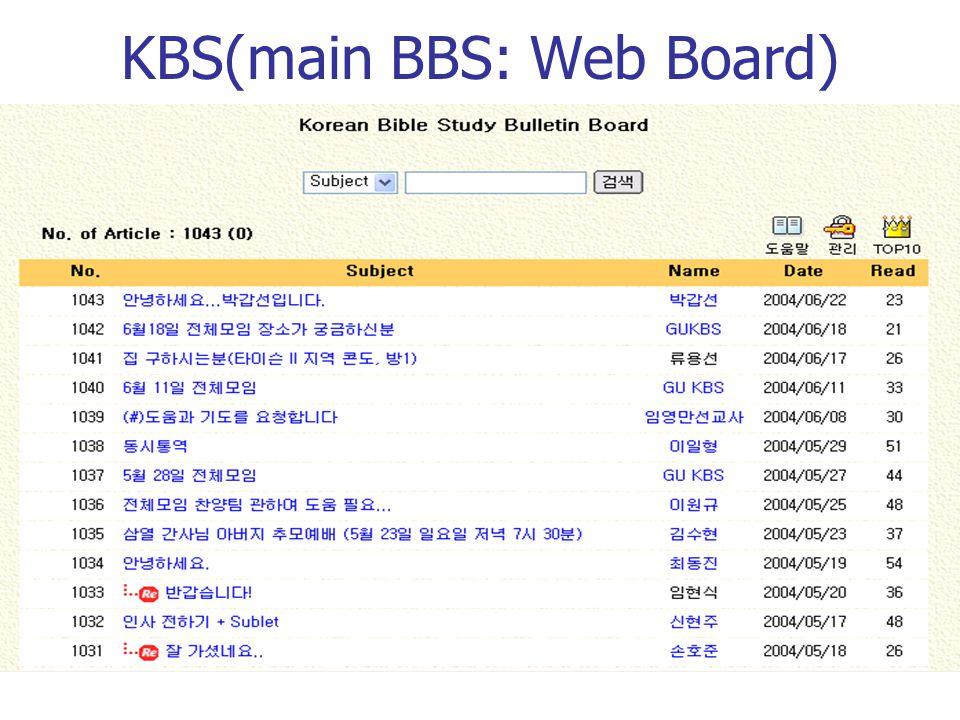 KBS(main BBS: Web Board)
