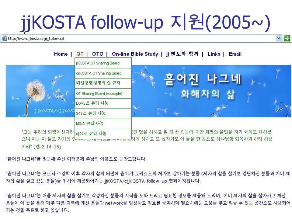 jjKOSTA follow-up (2005~)