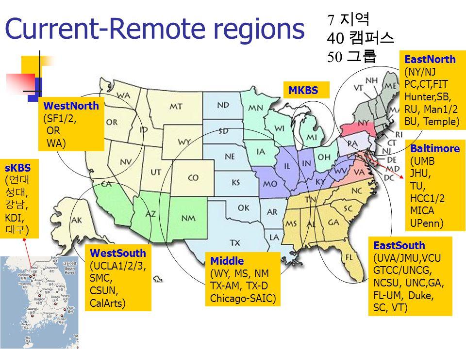 7 40 50 Current-Remote regions Baltimore (UMB JHU, TU, HCC1/2 MICA UPenn) EastNorth (NY/NJ PC,CT,FIT Hunter,SB, RU, Man1/2 BU, Temple) EastSouth (UVA/