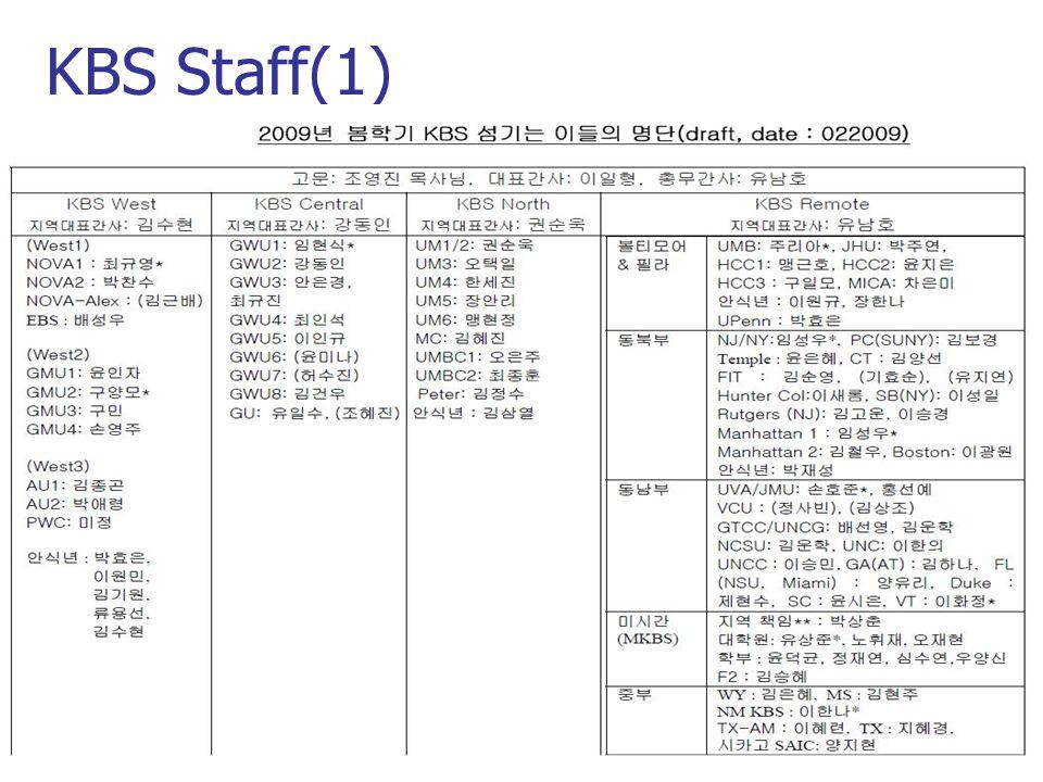 KBS Staff(1)