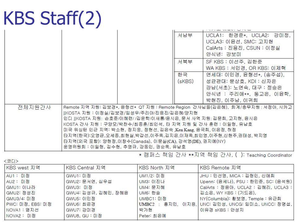 KBS Staff(2)