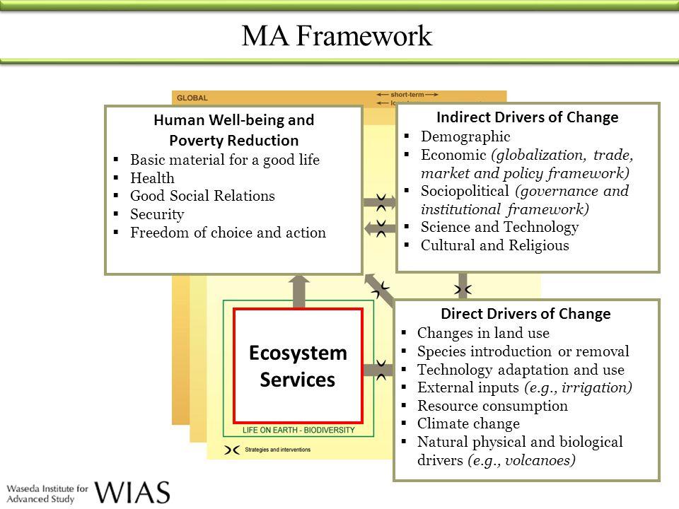 Sub-Global Assessments (SGA) Multi-scale assessment – Includes information from 33 sub-global assessments Japan (2007-10)