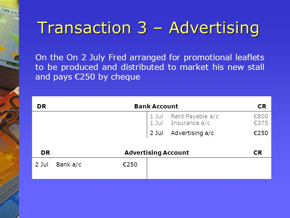Transaction 3 – Advertising On the On 2 July Fred arranged for promotional leaflets to be produced and distributed to market his new stall and pays 250 by cheque DR Bank Account CR 1 Jul Rent Payable a/c Insurance a/c 800 375 2 JulAdvertising a/c250 DR Advertising Account CR 2 JulBank a/c250