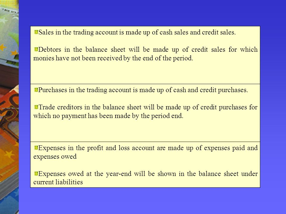 Sales in the trading account is made up of cash sales and credit sales.