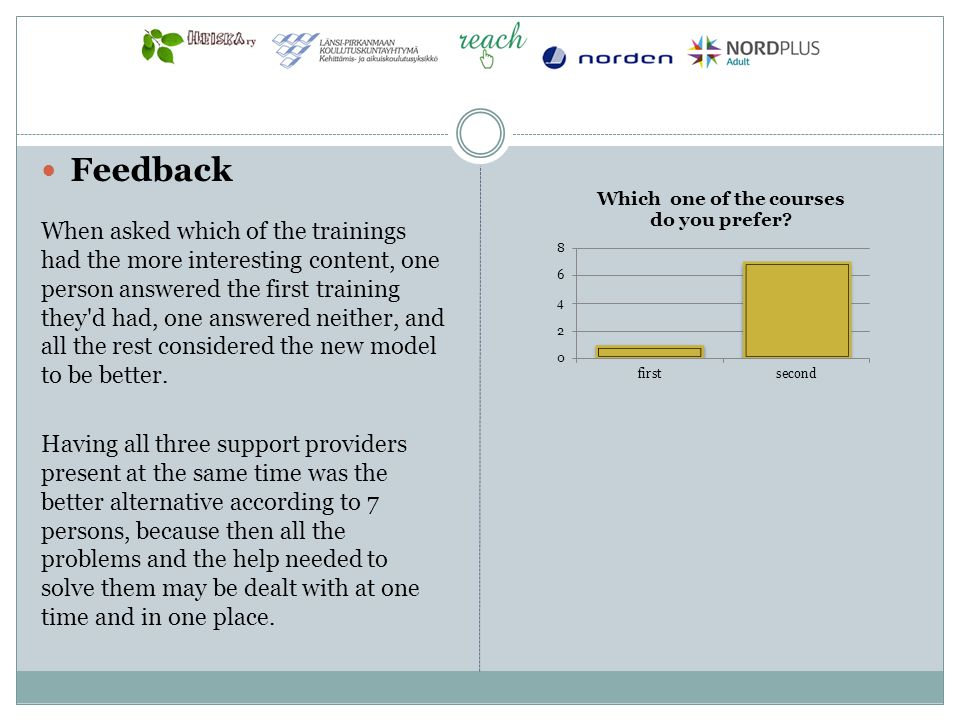 Feedback When asked which of the trainings had the more interesting content, one person answered the first training they d had, one answered neither, and all the rest considered the new model to be better.