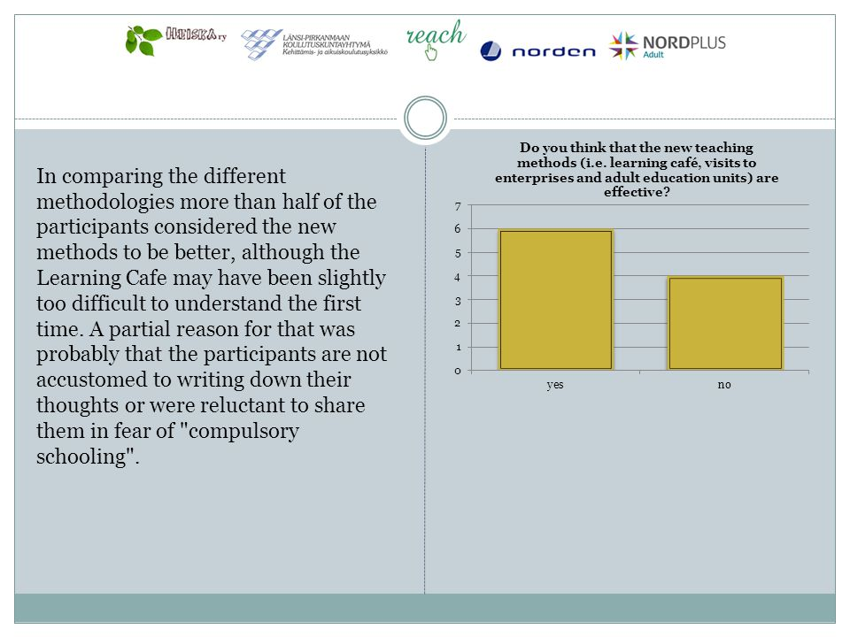 In comparing the different methodologies more than half of the participants considered the new methods to be better, although the Learning Cafe may ha