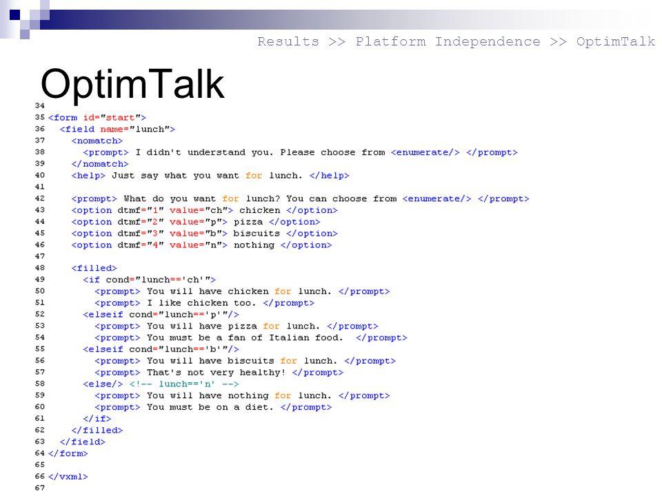 ------------ VoiceXML: A Field Evaluation ------------ Kristy Bradnum – Computer Science Honours 2004 Results >> Platform Independence >> OptimTalk Op