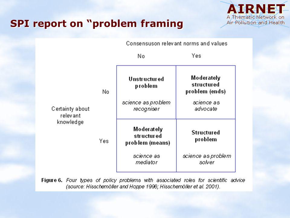 SPI report on problem framing