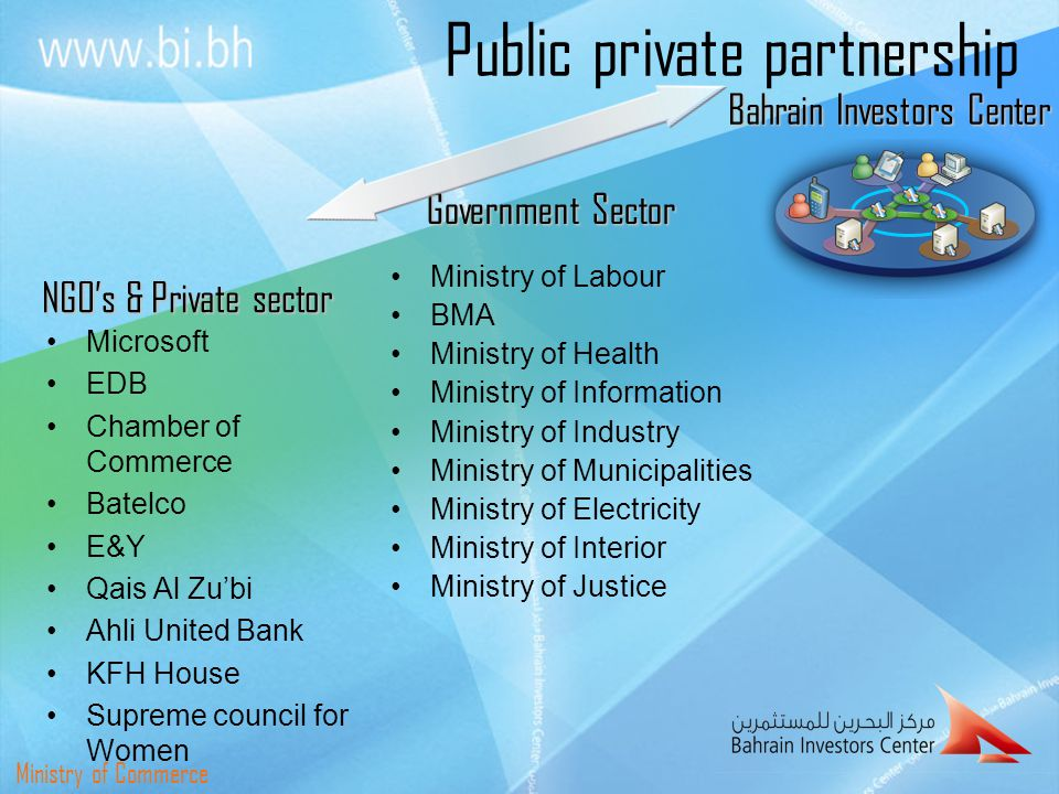 Ministry of Commerce Bahrain Investors Center NGOs & Private sector Government Sector Public private partnership Ministry of Labour BMA Ministry of Health Ministry of Information Ministry of Industry Ministry of Municipalities Ministry of Electricity Ministry of Interior Ministry of Justice Microsoft EDB Chamber of Commerce Batelco E&Y Qais Al Zubi Ahli United Bank KFH House Supreme council for Women