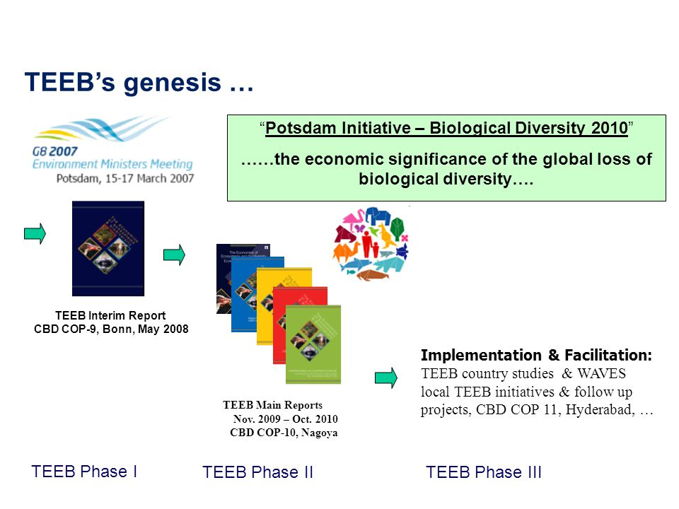 Potsdam Initiative – Biological Diversity 2010 ……the economic significance of the global loss of biological diversity….