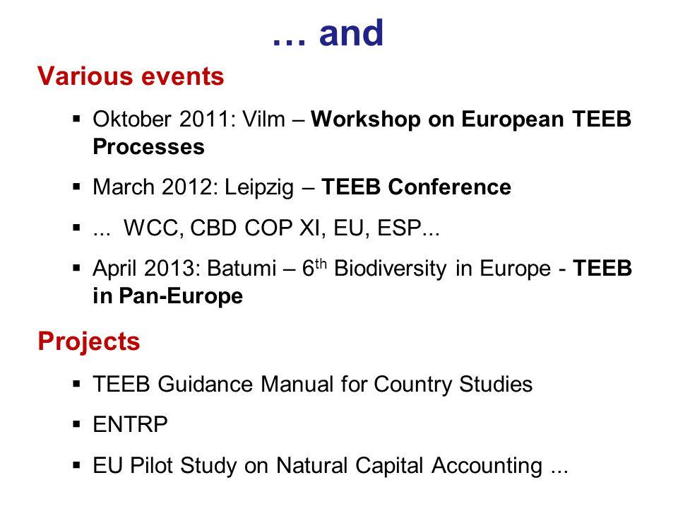 … and Various events Oktober 2011: Vilm – Workshop on European TEEB Processes March 2012: Leipzig – TEEB Conference...