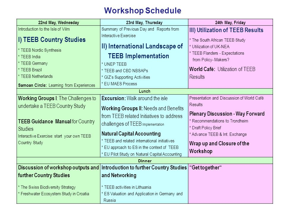 Workshop Schedule 22nd May, Wednesday23rd May, Thursday24th May, Friday Introduction to the Isle of Vilm I) TEEB Country Studies * TEEB Nordic Synthesis * TEEB India * TEEB Germany * TEEB Brazil * TEEB Netherlands Samoan Circle: Learning from Experiences Summary of Previous Day and Reports from Interactive Exercise II) International Landscape of TEEB Implementation * UNEP TEEB * TEEB and CBD NBSAPs * GIZs Supporting Activities * EU MAES Process III) Utilization of TEEB Results * The South African TEEB Study * Utilization of UK-NEA * TEEB Flanders - Expectations from Policy- Makers.