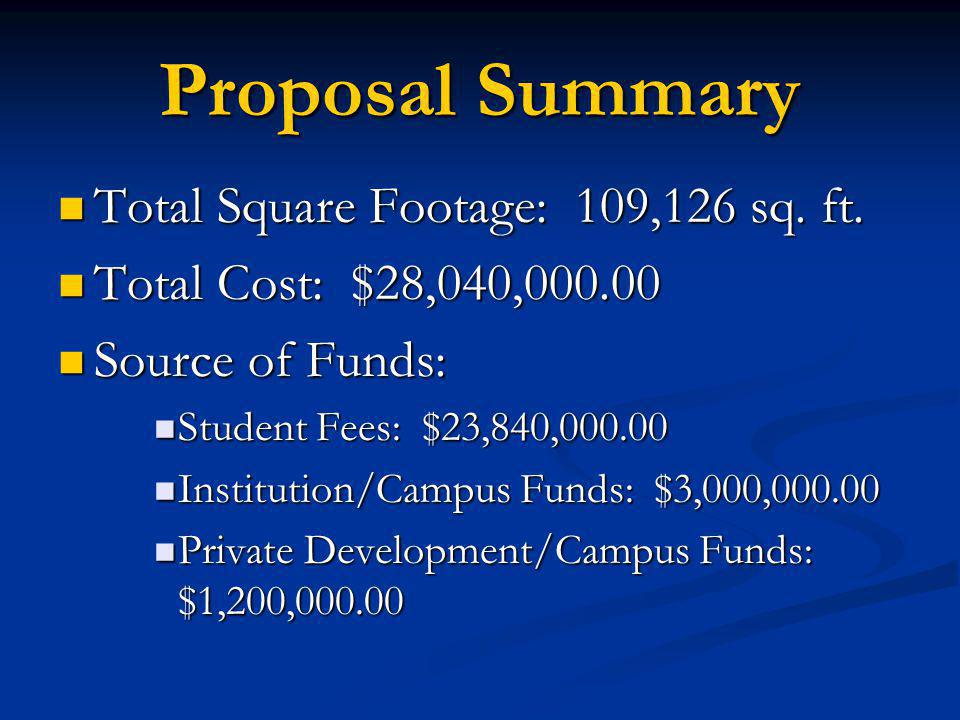 Proposal Summary Total Square Footage: 109,126 sq.