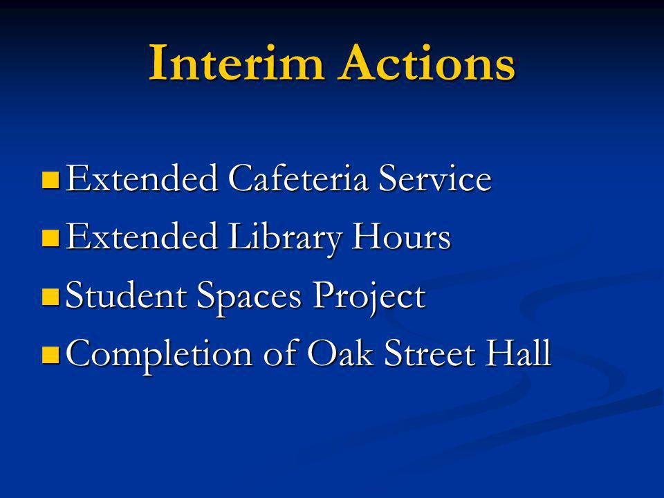 Interim Actions Extended Cafeteria Service Extended Cafeteria Service Extended Library Hours Extended Library Hours Student Spaces Project Student Spaces Project Completion of Oak Street Hall Completion of Oak Street Hall