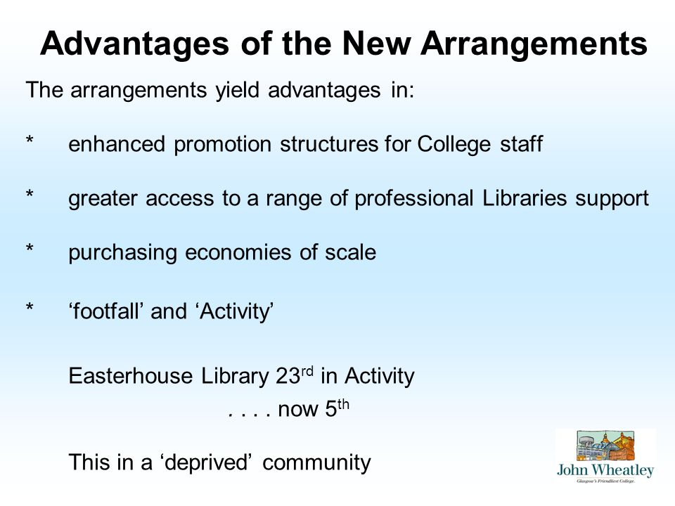 Advantages of the New Arrangements The arrangements yield advantages in: *enhanced promotion structures for College staff *greater access to a range of professional Libraries support *purchasing economies of scale *footfall and Activity Easterhouse Library 23 rd in Activity....