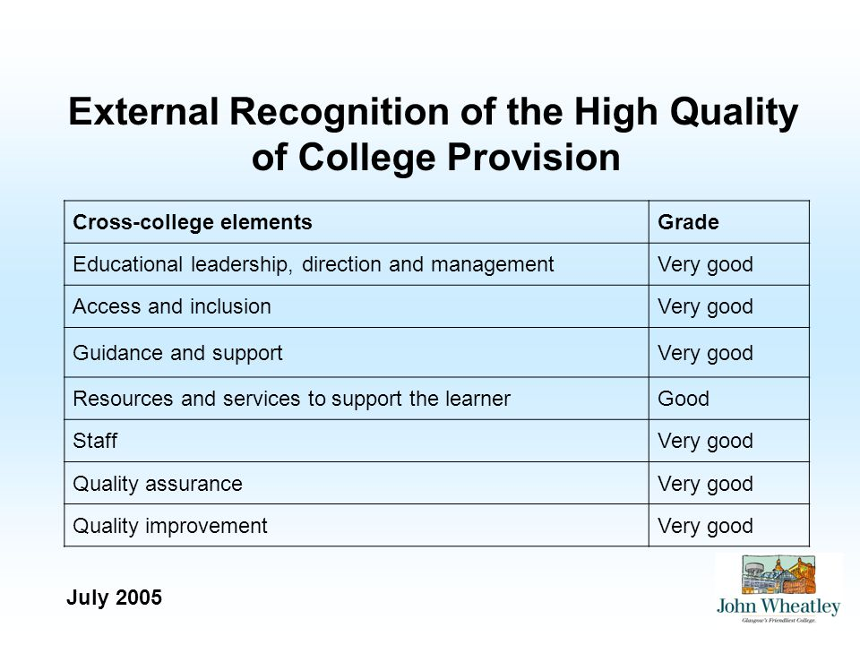 External Recognition of the High Quality of College Provision Cross-college elementsGrade Educational leadership, direction and managementVery good Access and inclusionVery good Guidance and supportVery good Resources and services to support the learnerGood StaffVery good Quality assuranceVery good Quality improvementVery good July 2005