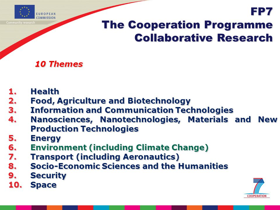 FP7 The Cooperation Programme Collaborative Research 1.Health 2.Food, Agriculture and Biotechnology 3.Information and Communication Technologies 4.Nanosciences, Nanotechnologies, Materials and New Production Technologies 5.Energy 6.Environment (including Climate Change) 7.Transport (including Aeronautics) 8.Socio-Economic Sciences and the Humanities 9.Security 10.Space 10 Themes