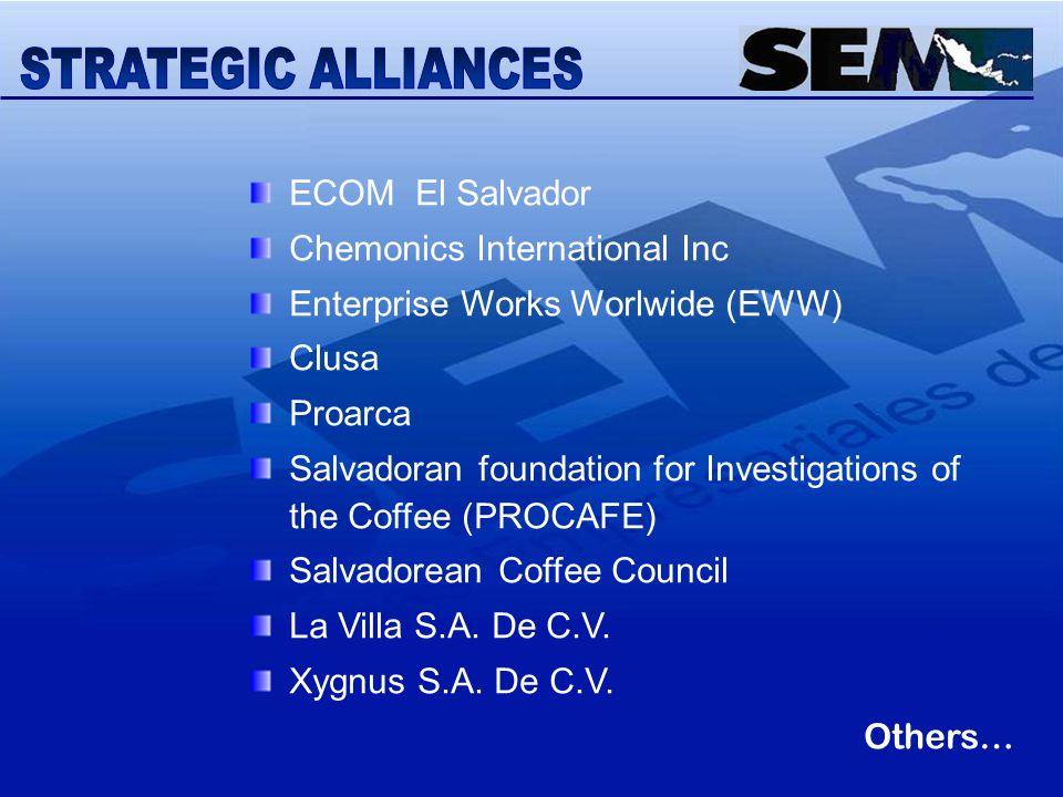 ECOM El Salvador Chemonics International Inc Enterprise Works Worlwide (EWW) Clusa Proarca Salvadoran foundation for Investigations of the Coffee (PRO