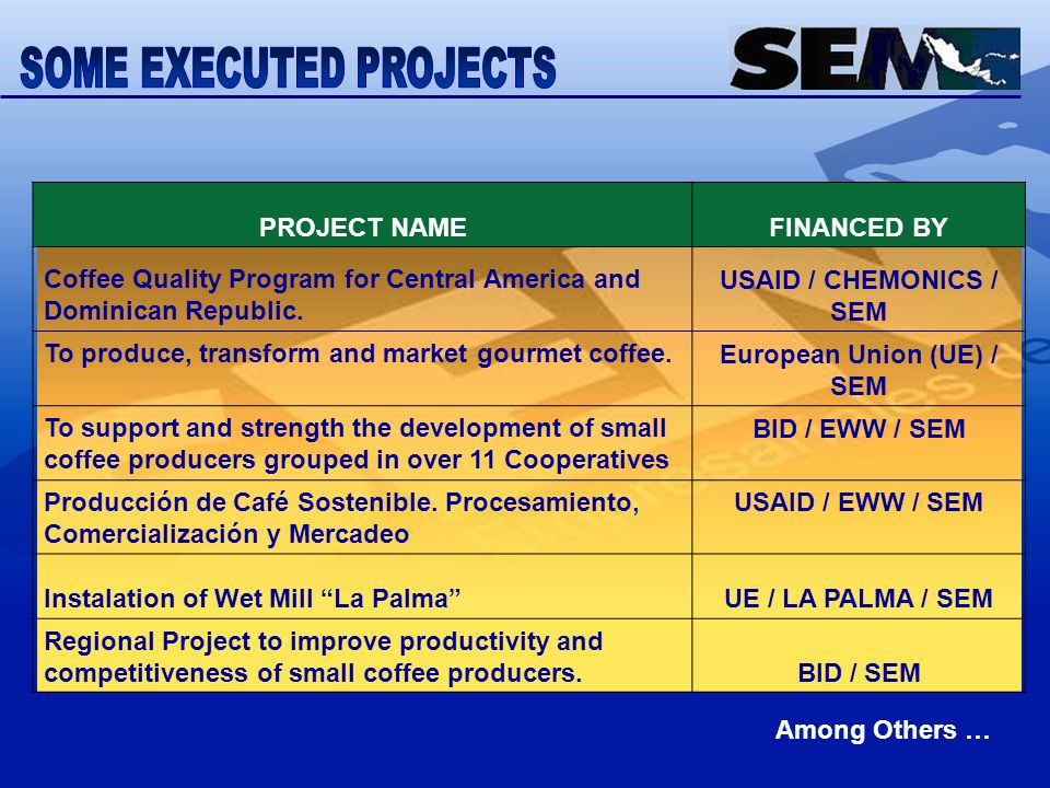 PROJECT NAMEFINANCED BY Coffee Quality Program for Central America and Dominican Republic. USAID / CHEMONICS / SEM To produce, transform and market go