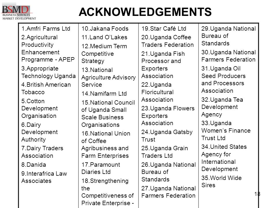 18 ACKNOWLEDGEMENTS 1.Amfri Farms Ltd 2.Agricultural Productivity Enhancement Programme - APEP 3.Appropriate Technology Uganda 4.British American Tobacco 5.Cotton Development Organisation 6.Dairy Development Authority 7.Dairy Traders Association 8.Danida 9.Interafrica Law Associates 10.Jakana Foods 11.Land OLakes 12.Medium Term Competitive Strategy 13.National Agriculture Advisory Service 14.Namifarm Ltd 15.National Council of Uganda Small Scale Business Organisations 16.National Union of Coffee Agribusiness and Farm Enterprises 17.Paramount Diaries Ltd 18.Strengthening the Competitiveness of Private Enterprise - SCOPE 19.Star Café Ltd 20.Uganda Coffee Traders Federation 21.Uganda Fish Processor and Exporters Association 22.Uganda Floricultural Association 23.Uganda Flowers Exporters Association 24.Uganda Gatsby Trust 25.Uganda Grain Traders Ltd 26.Uganda National Bureau of Standards 27.Uganda National Farmers Federation 29.Uganda National Bureau of Standards 30.Uganda National Farmers Federation 31.Uganda Oil Seed Producers and Processors Association 32.Uganda Tea Development Agency 33.Uganda Womens Finance Trust Ltd 34.United States Agency for International Development 35.World Wide Sires