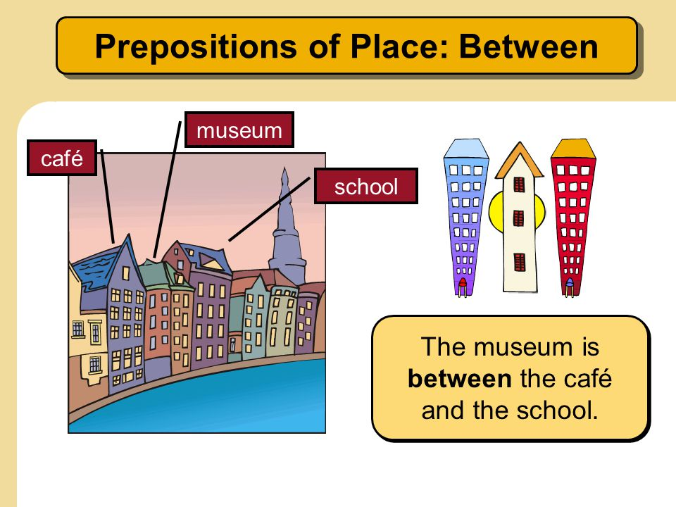 Prepositions of Place: Between The museum is between the café and the school. school museum café