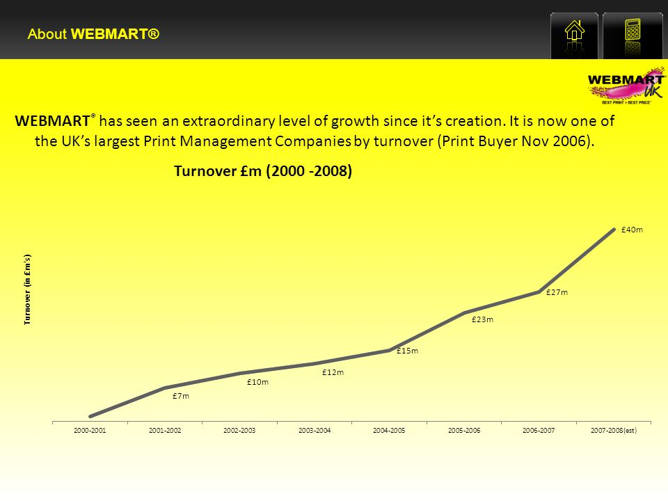 WEBMART ® has seen an extraordinary level of growth since its creation.