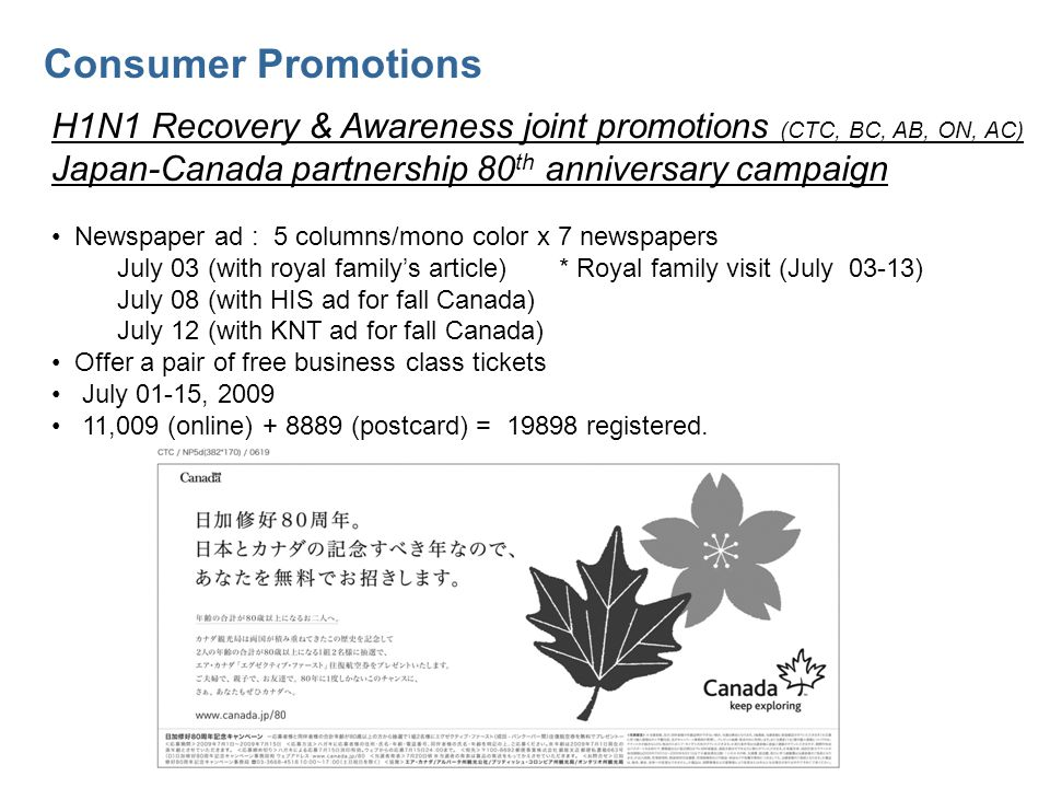 Consumer Promotions H1N1 Recovery & Awareness joint promotions (CTC, BC, AB, ON, AC) Japan-Canada partnership 80 th anniversary campaign Newspaper ad : 5 columns/mono color x 7 newspapers July 03 (with royal familys article) * Royal family visit (July 03-13) July 08 (with HIS ad for fall Canada) July 12 (with KNT ad for fall Canada) Offer a pair of free business class tickets July 01-15, 2009 11,009 (online) + 8889 (postcard) = 19898 registered.